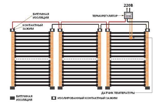 Соедините пленочный теплый пол с электрическим проводом.